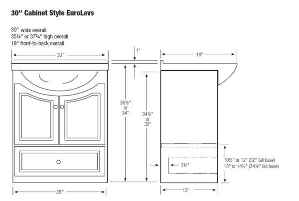 "30eurocab s2 600x404 - Strasser Woodenworks 30"" Montlake Eurolav Vanity, 15 Finishes"