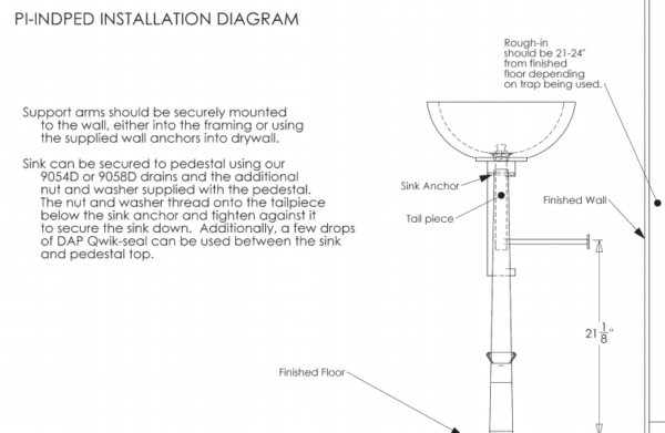 "PIINDPEDINSTALL 600x391 - 19"" Stone Forest Industrial Pedestal-Cast Iron"